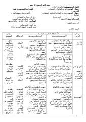محاربة الإسلام للمفاسد الاقتصادية  الربا.doc