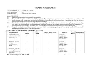 Silabus SKI Kelas X Peminatan-ok-djava.doc