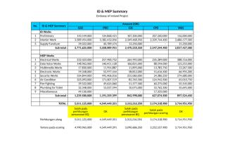 Compare ID&MEP GGS-PRO-GIS-CPD-WAS v01.xls