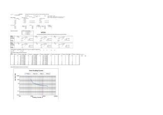 ELEC5204_2013_Tutorial_4_Spreadsheet_Q5 (1).xls