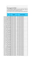 DB PR PO & ESAR Telkomsel INTISEL_20131021.xlsx