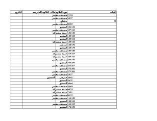 تلاوات الشيخ البهتيمي_2.xlsx