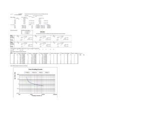 ELEC5204_Tutorial_6_Spreadsheet_Q4.xls