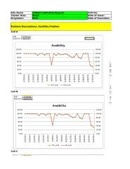 HCR050_2G_NPI_ STB027-GSM-DCS-Pasar10_Avaibility Problem_20140423.xlsx